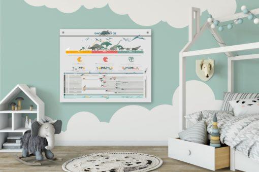 affiche décorative évolution des dinosaures