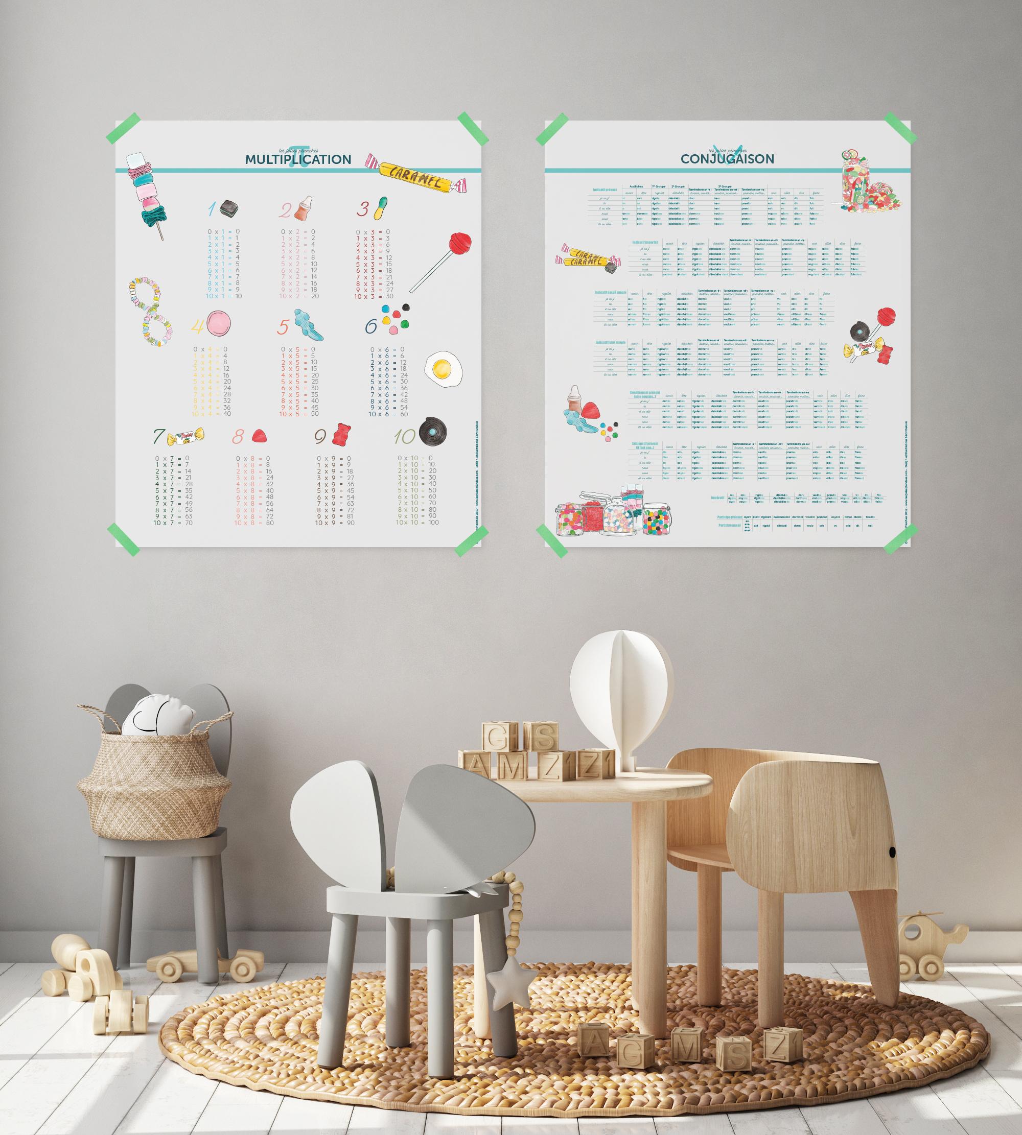 Affiche Pedagogique Decorative Enfant Conjugaison Multiplication Les Jolies Planche Les Jolies Planches