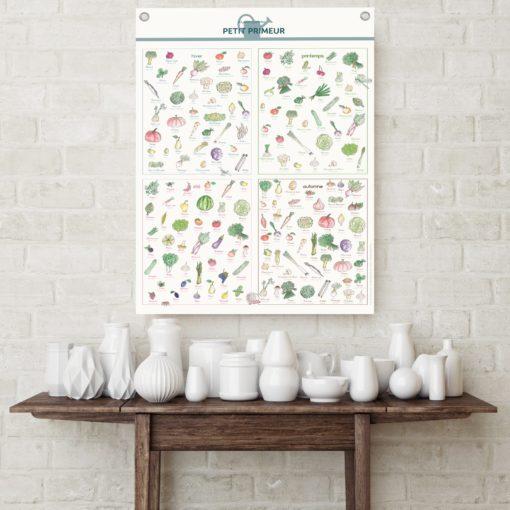 Affiche décorative Petit Primeur