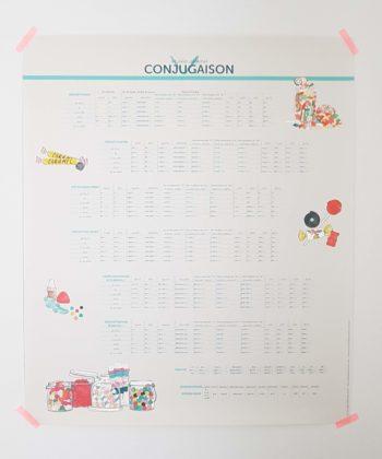 tableau de conjugaison, auxiliaires, verbes du 1er groupe, 2ème groupe, 3ème groupe et exceptions