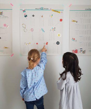 tables de multiplication, conjugaison, grandeurs et mesure