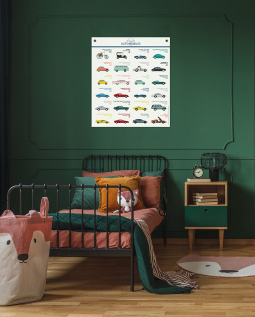 Affiche en polycoton, impression d'art : les voitures mythiques de l'Histoire