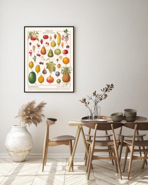 L'affiche Fruits est imprimée sur toile polycoton waterproof, avec encres écologiques, chez un imprimeur d'art français, pour un rendu décoratif haut de gamme